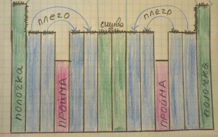 Схема кардигана Лало связанного одним полотном