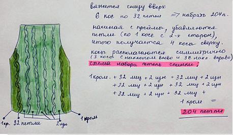 Схема спинки кардигана Лало